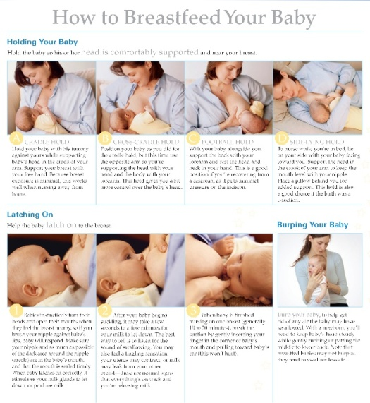 how-to-breastfeed-your-baby-1-638